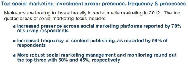 Awareness - Key Findings from State of Social Media Marketing